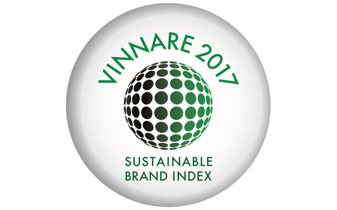 Prisutdelning Sustainable Brand Index